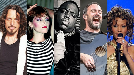 2020 Rock and Roll Hall of Fame Nominees Announced; DMB, Biggie, Whitney, Pat Benatar. Vote Now!